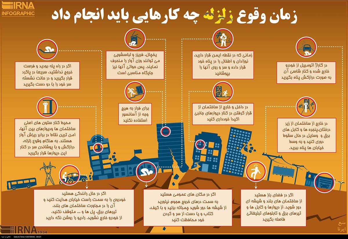 آمادگی های قبل و هنگام وقوع زلزله